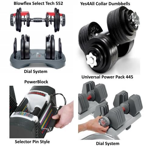 Top Rated Adjustable Dumbbell Set For 2016
