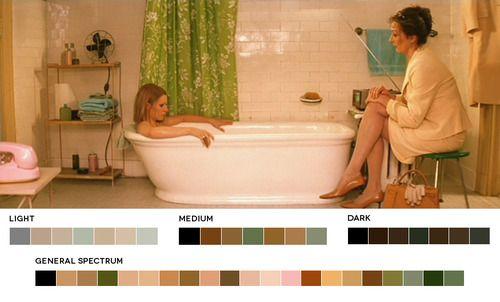 shower curtain + color scheme