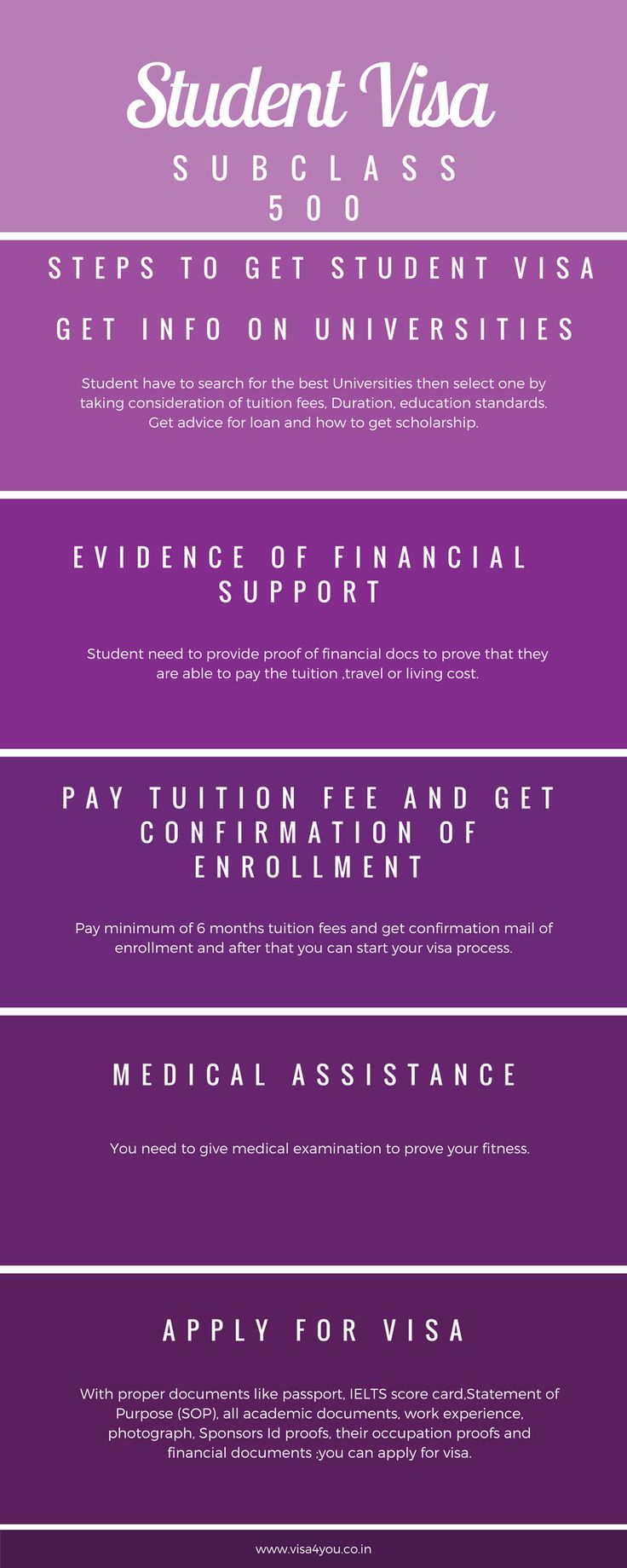 STUDENT VISA Student visa is granted to