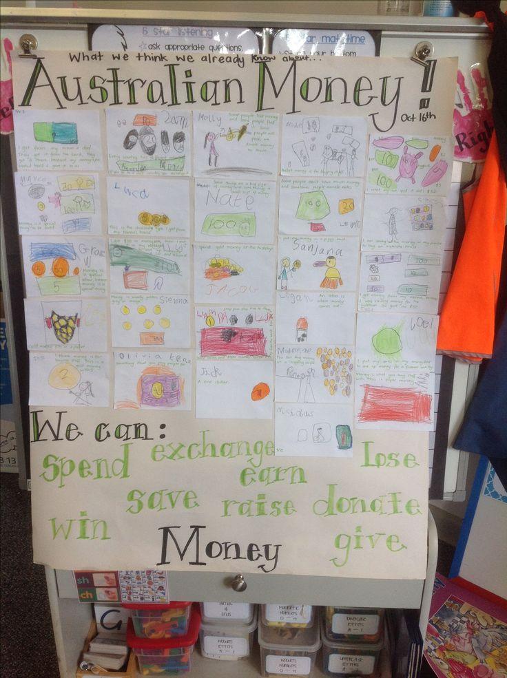 Australian Money, our prior knowledge
