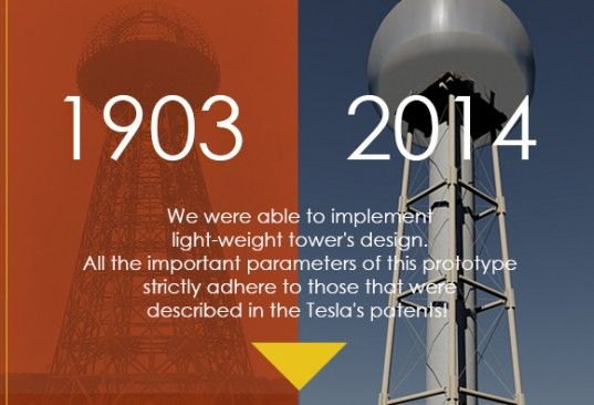 Russian Physicists Launch Campaign to Rebuild Tesla's Wardenclyffe Tower and Power the World - Tesla believed that the tower could transmit power wirelessly but this was never definitively proven in his lifetime. If he was right, and after extensive study the team are convinced he was, the project could provide an efficient, worldwide energy transmission system that would distribute all the clean energy we can use.