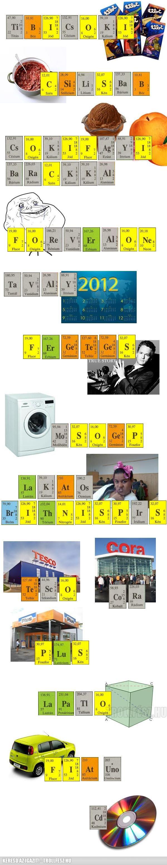 vicces kémia
