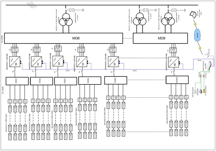 solar power plant single line diagram