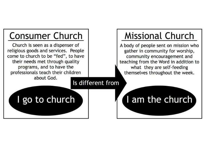 35 best outreach church growth images on pinterest church missional church fandeluxe Image collections