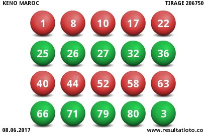 Keno Maroc du Jeudi 8 Juin 2017 - Resultat du Tirage 206750 - http://www.resultatloto.co/keno-maroc-du-jeudi-8-juin-2017-resultat-du-tirage-206750/