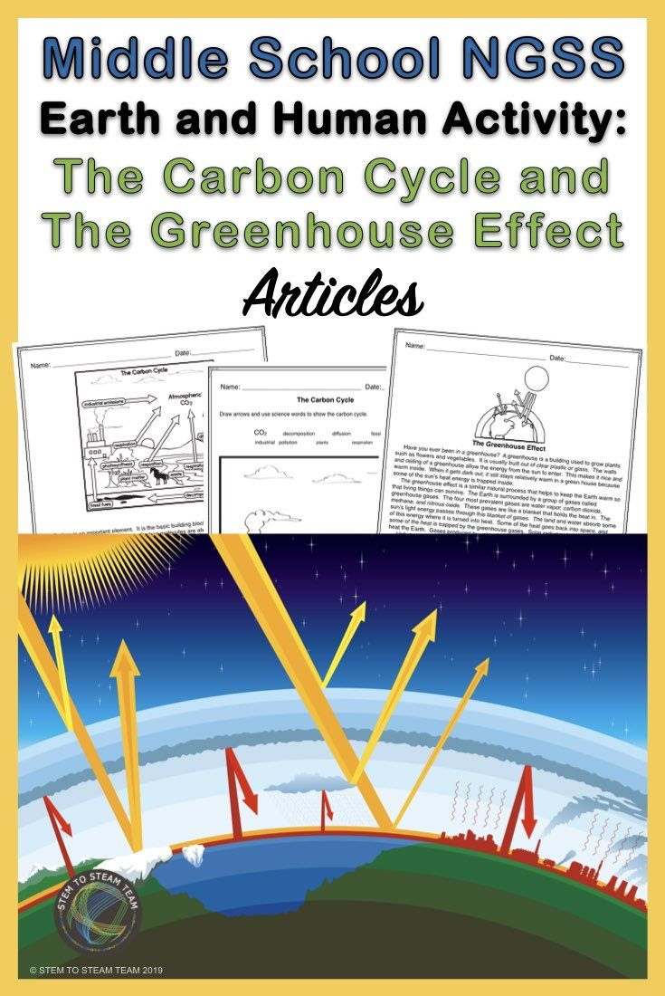 The Carbon Cycle and the Greenhouse Effect Articles: MS ...