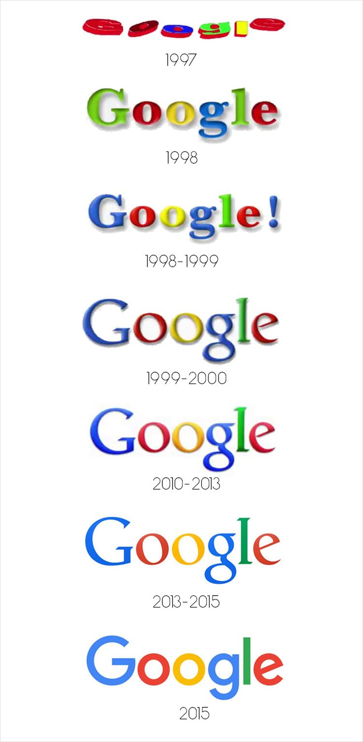 Explore the history and evolution of company logo like Google.