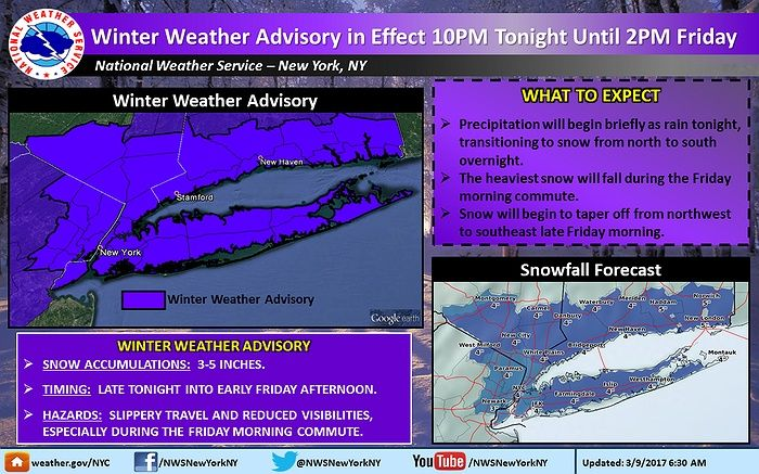 A Winter Weather Advisory and Hazardous Weather Outlook have been issued for Long Island. Beginning at 10 PM tonight and lasting through 2 PM tomorrow, a mix of precipitation is expected to drop 4 inches of snow throughout Nassau County and Suffolk County, with peak snowfall occurring during the Friday morning commute. Click below for the full weather report below.