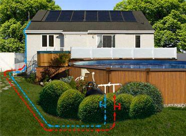 7 best chauffage solaire images on pinterest solar for Chauffage piscine le plus efficace