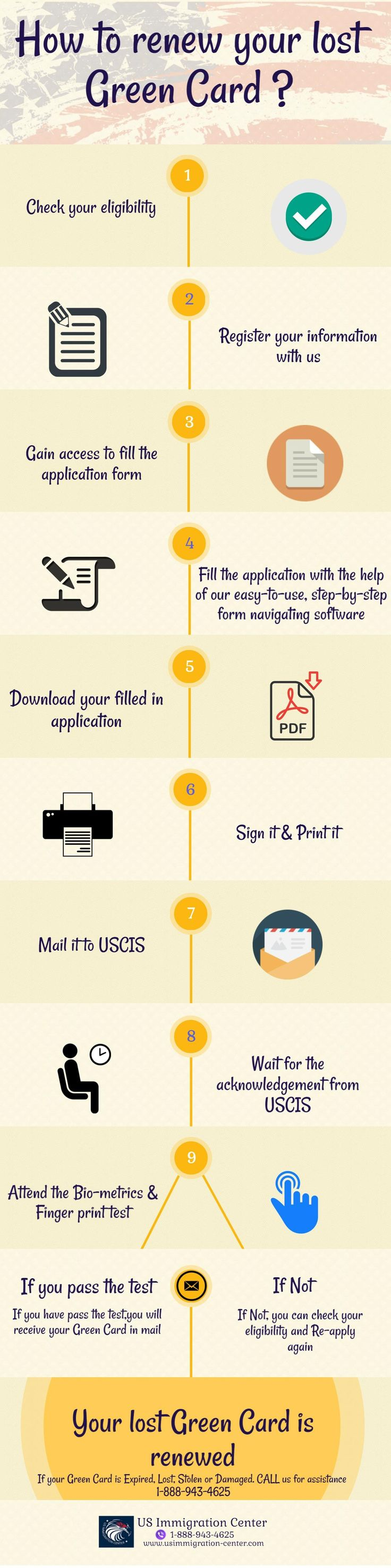 24 best Green Card Renewal & Replacement images on Pinterest ...