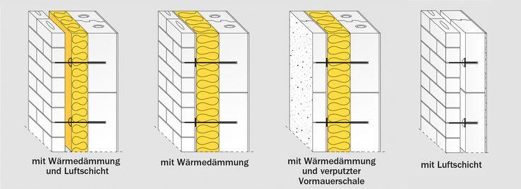 <p>Zweischalige KS-Außenwände bestehen aus zwei massiven Mauerschalen mit einer dazwischen liegenden Luft- und/oder Wärmedämmschicht (früher nach DIN 1053-1 auch: Kerndämmung). Bei dieser Konstruktion besteht eine klare funktionale Trennung der einzelnen Bauteilschichten.</p>