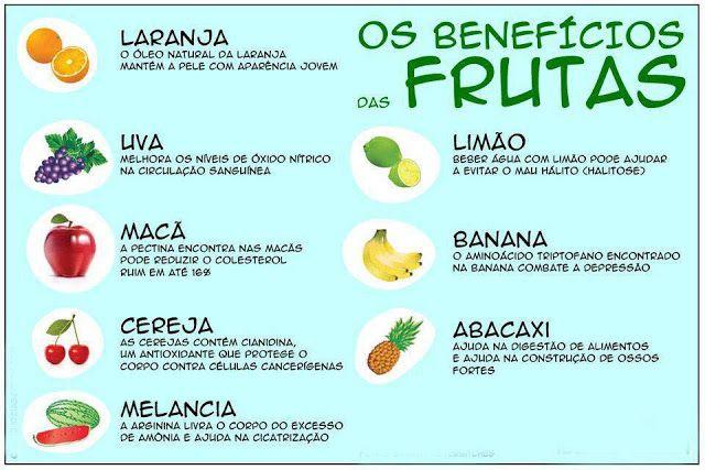 Alimentos e dicas de saúde!!! Amo!