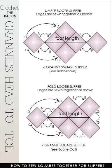DiaryofaCreativeFanatic. How to granny square slipper.