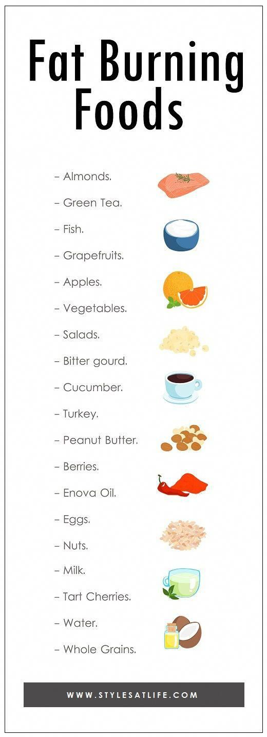 We have done a lot of research and come up with the best fat burning foods that ...