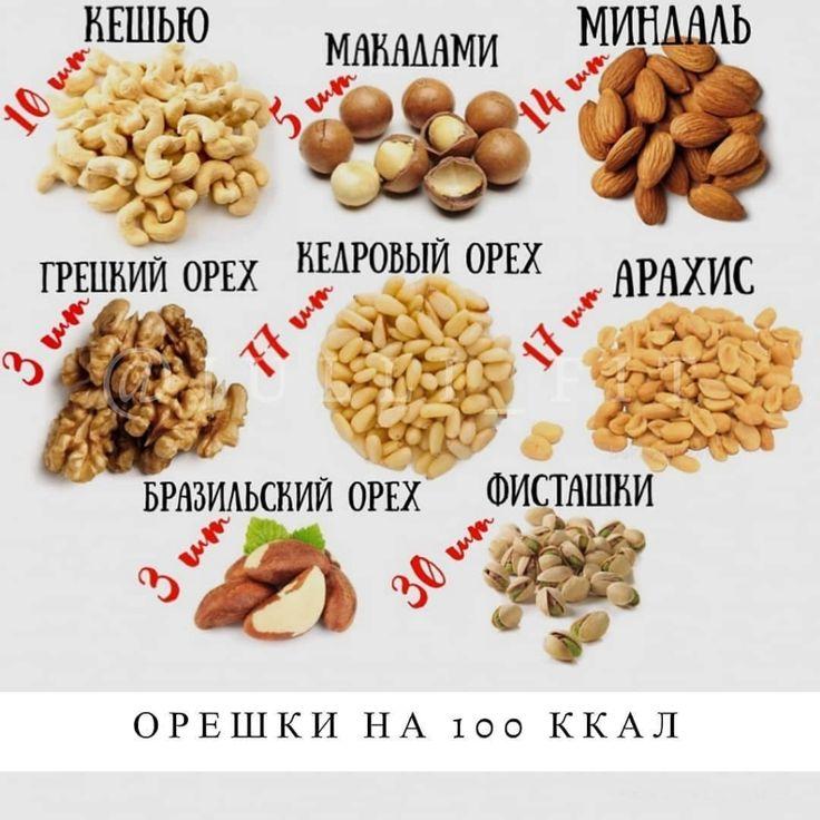 Арахис Калории При Диете. Хочу похудеть: можно ли есть арахис при похудении?