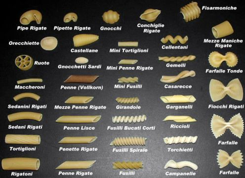 29 best images about PASTA SHAPES on Pinterest | Different types ...
