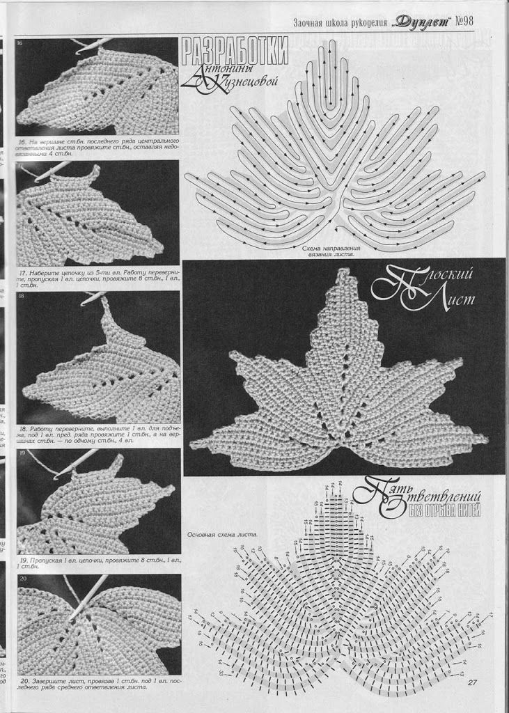 Irish Crochet Leaf Picture Tutorial (in Russian) with Charts. Many uses, especially at this time of year.