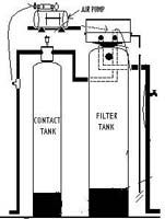"""ProblemWater.com - Chem Free Iron Filter with Pump: The Chem-Free works on the principle of """"aeration- filtration."""" This iron filter features three major components: an air pump, an aeration /contact tank and a backwashable filter containing special media."""