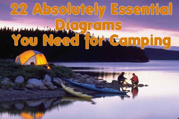 22 Absolutely Essential Diagrams You Need For Camping Spiders, smores, tents, car camping, tarps, animals, poisonous plants, foods, backpacking, kayaking, emergencies, sun placement, and much much more!!