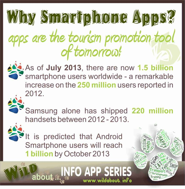 Why Smartphone Apps are the future 3