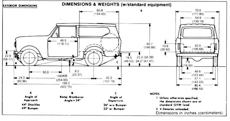 international scout blue print
