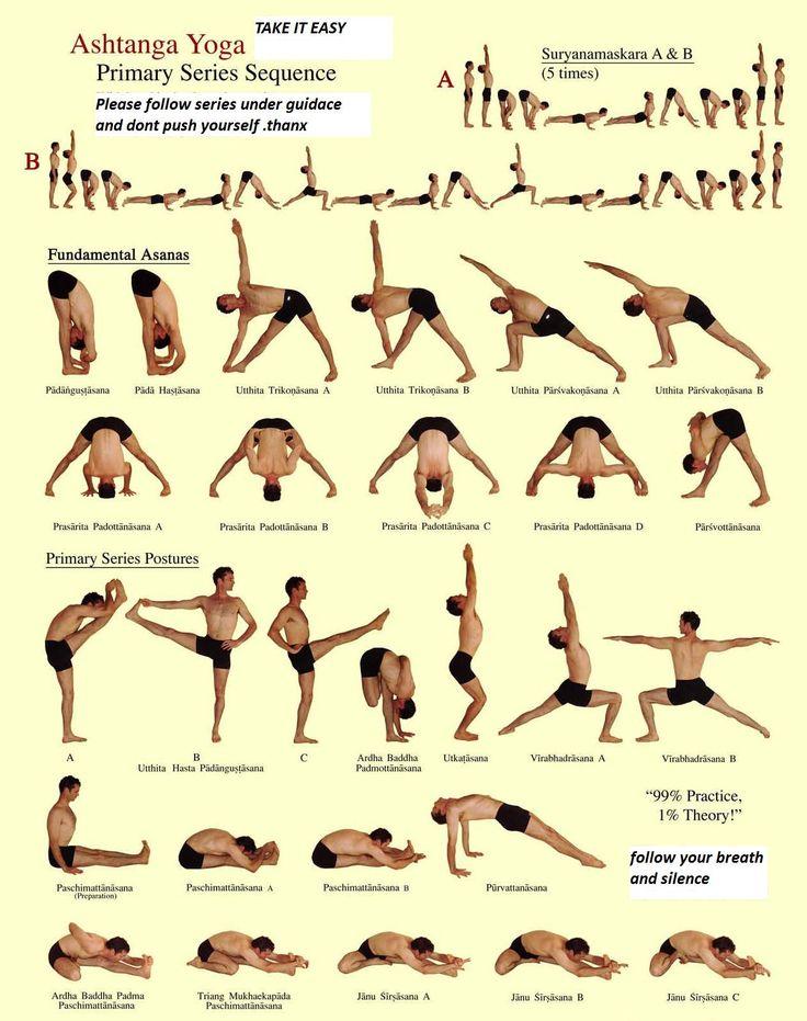 Clio The Muse Yoga Ashtanga Primary Series Sequence