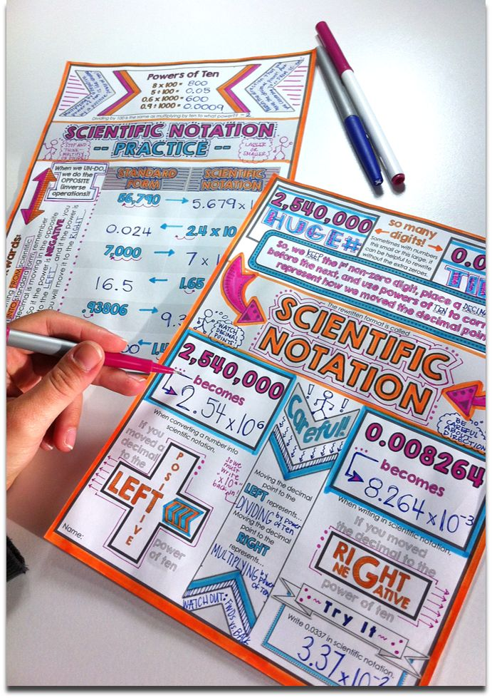 "Scientific Notation! Students have trouble with which direction to move the decimal.  Brain-based ""doodle notes"" offer visual memory triggers and concept-building while maximizing focus and retention!"