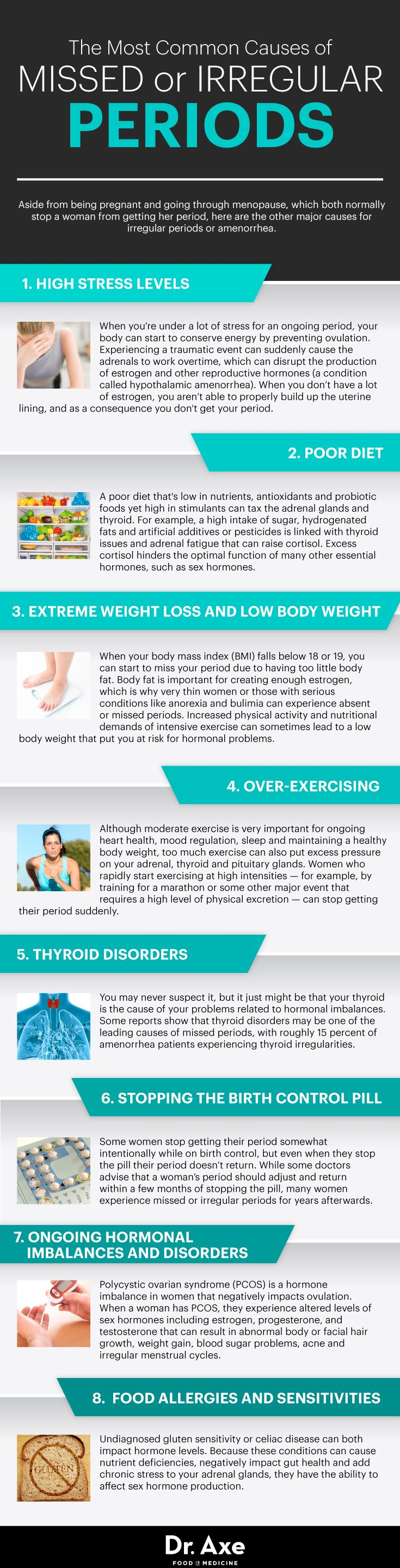 Causes of irregular periods infographic - Dr. Axe http://www.draxe.com #health #holistic #natural