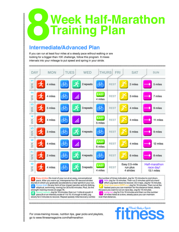 Half Marathon 8 Week Training Schedule - Intermediate from Fitness Magazine http://www.fitnessmagazine.com/workout/running/training-schedules/half-marathon-training-intermediate/