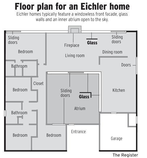 17 Best Images About Eichler Floor Plans On Pinterest