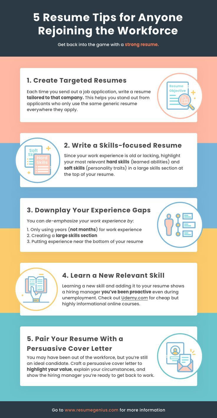 Cv advice 9 things you should never include on your cv