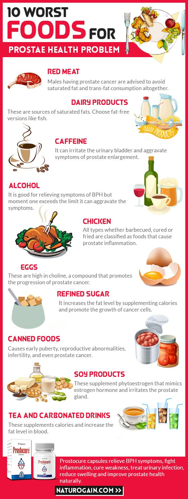 10 foods to avoid for prostate health