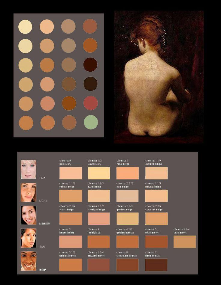 skin+color+breakdowns.jpg (1237×1600)