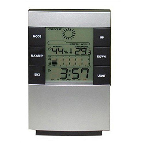 Home Large LED Backlight Digital Calendar Thermometer Hygrometer Clock Digital Alarm Clock Large Digital Clock ** Check out this great product.