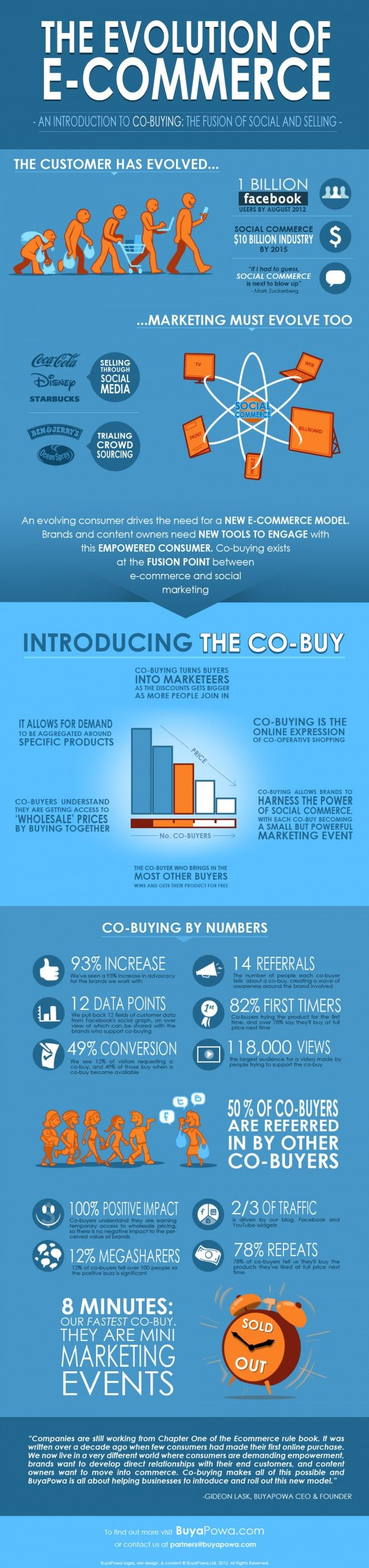 Introducing Co-Buying. The Evolution of E-Commerce  		#Infographics Posted  			May 15th, 2012
