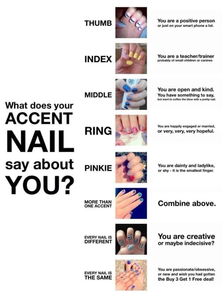 Fun! What does your accent nail say about you?? Shelby Schneider, Independent Consultant www.ShelbySchneider.jamberrynails.net