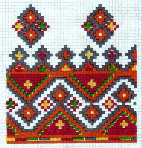Palestinian embroidery--interesting it looks very native american