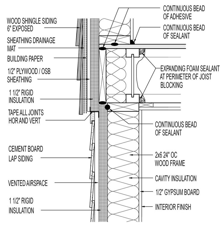 plumbing wall cross section