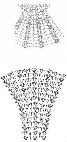 Schémy s nadstavcom pre sukne