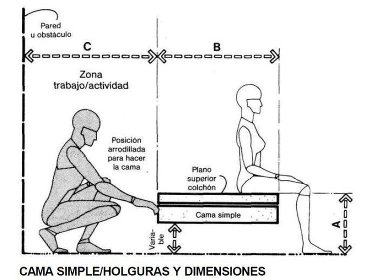 MUEBLES DOMOTICOS: MEDIDAS ANTROPOMETRICAS PARA DISEÑAR CAMAS Y CAMAROTES