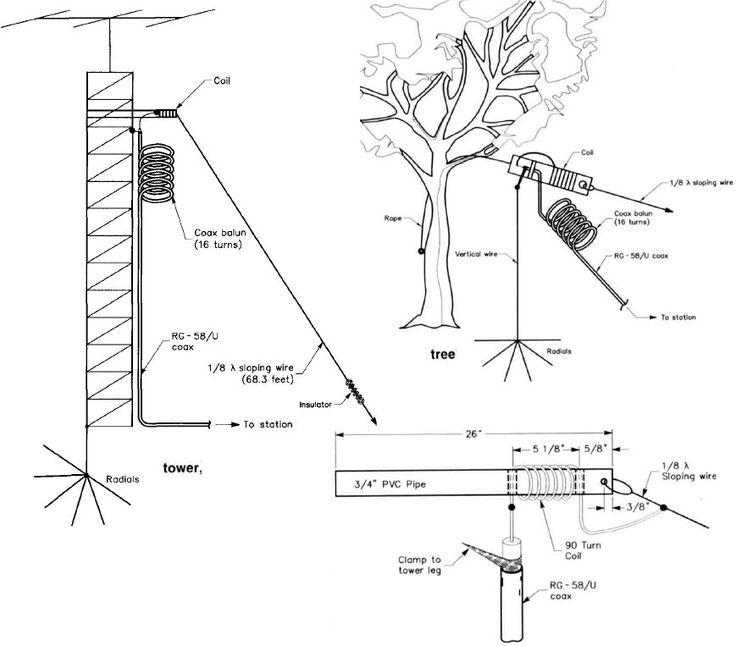 Amateur Radio Wire Antennas 37