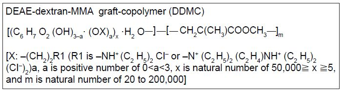 Figure 3 Molecular structure of the non-viral vector DDMC.
