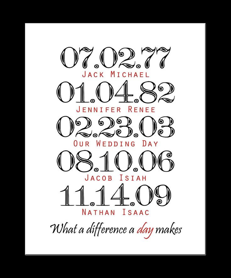 Printable - Personalized Digital Wall Art - Family Wall Art - Special Dates - What a difference a day makes. $9.99, via Etsy.  Need More Wall Art Ideas? Visit Centophobe.com (Never an Empty Room)
