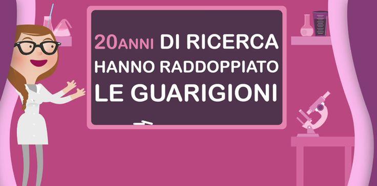 20 anni di ricerca hanno raddoppiato le guarigioni. Sostieni #PinkisGood project by @Fondazione Veronesi http://pinkisgood.it/wp/partners/blumarine/