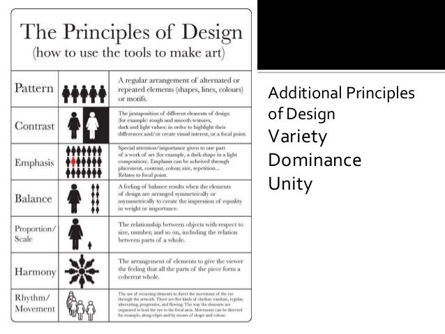 Image Result For Principles Of Design Rhythm Definition Principles Of Design Principles Design