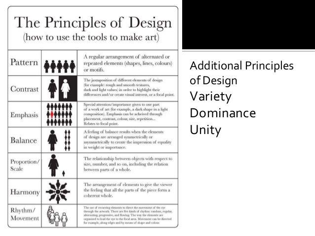 Image Result For Principles Of Design Rhythm Definition Principles Of Design Principles Design