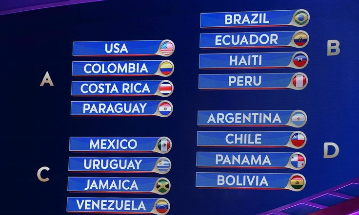 USA, the hosts of this year's Centenario, a special edition conceived to mark 100 years of the Copa America, were drawn on Sunday night in a testing group alongside Colombia,