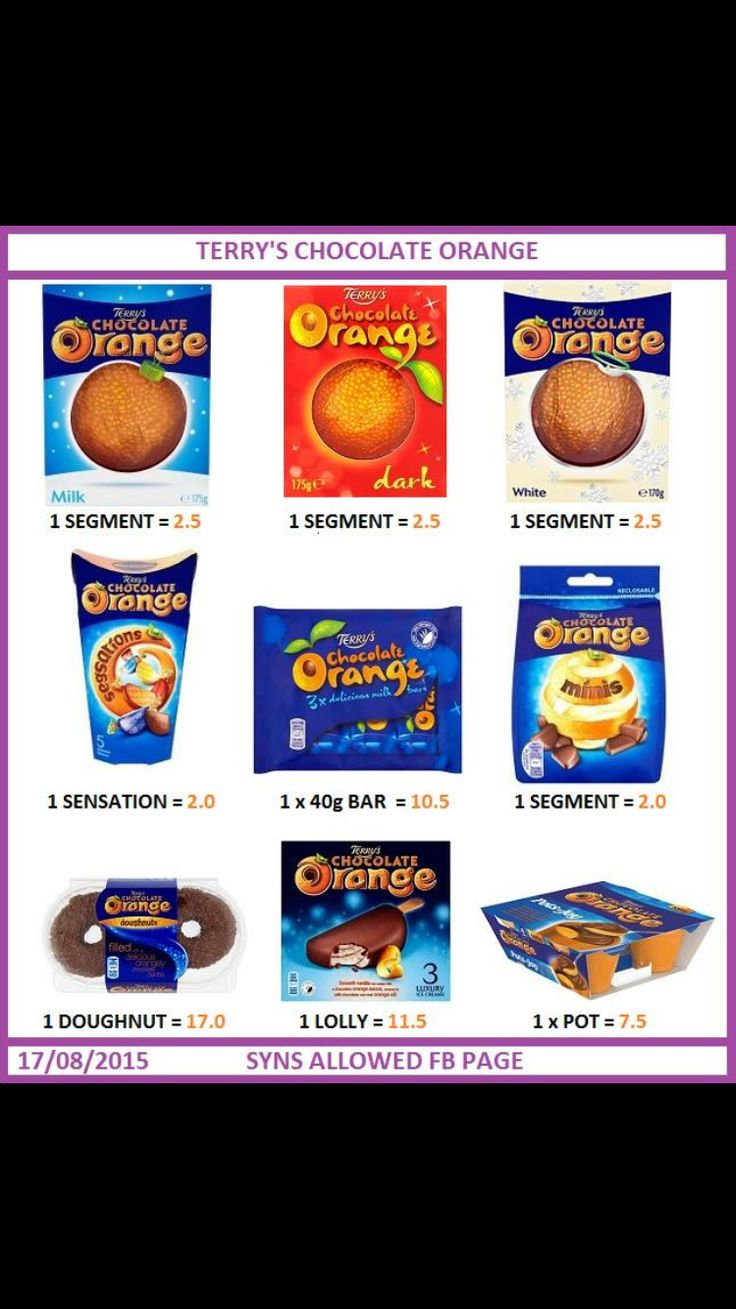 17 Best Images About Slimming World On Pinterest