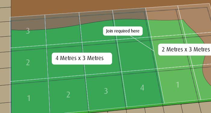 Measuring plan
