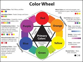 Color Wheel and Color Terms Printout - directions on www.daniellesplace.com